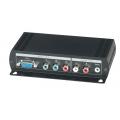 Преобразователь формата HDMI в VGA HVY01