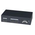 HD02-4K Разветвитель HDMI-сигнала SC&T