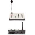 Микрофонная консоль RM-8064